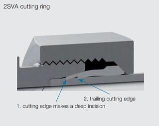 The VOSS 2SVA cutting ring gives you a new standard of safety.