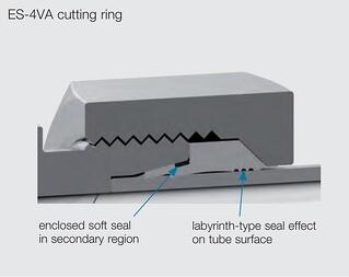 The VOSS ES-4VA cutting ring is perfect for the high-precision sector.